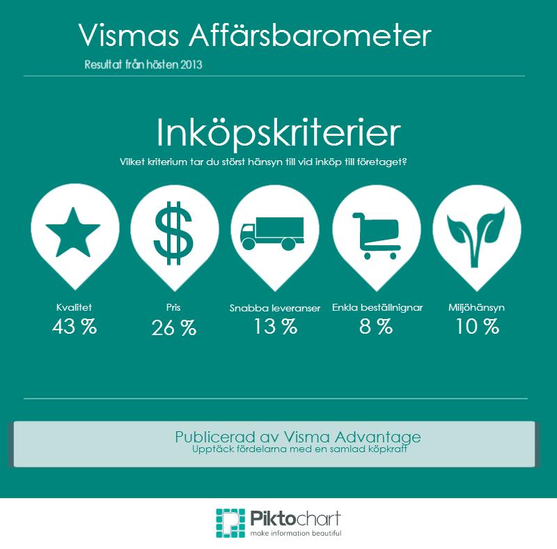 VismasAffrsbarometerinkpskriterier1