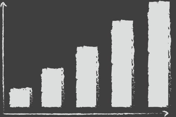 Vad du ska undvika för att öka lönsamheten i dina projekt