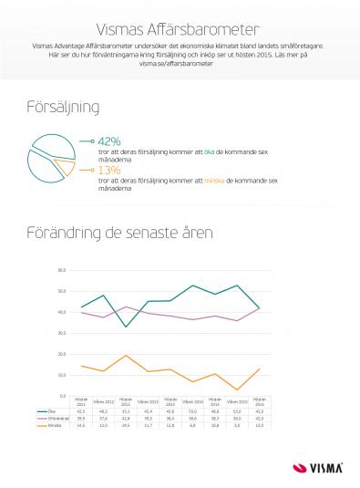 01InfographicsAffrsbarometerA