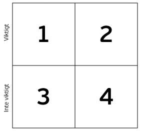 prio1
