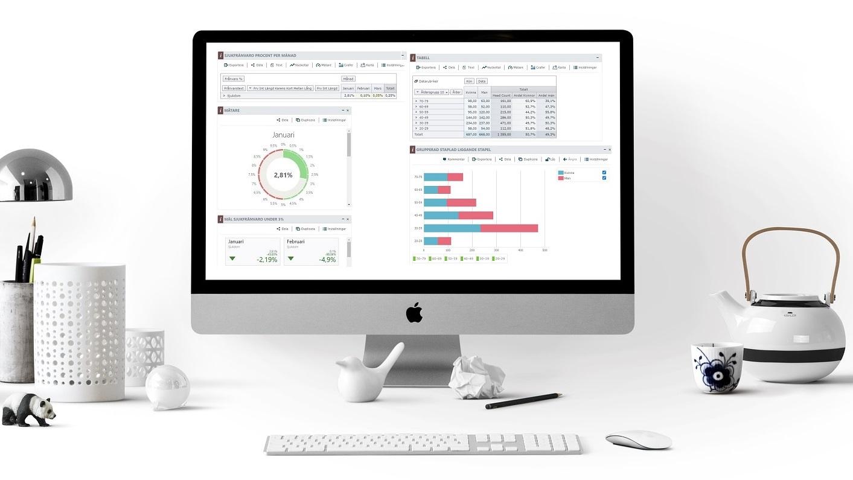 Agda PS har tre verktyg som stöttar datadriven HR